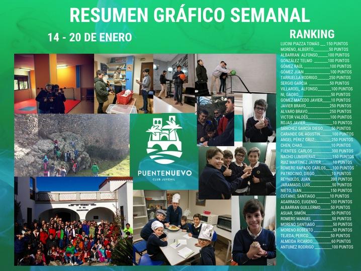 RESUMEN GRÁFICO DEL 14 AL 20 DE ENERO