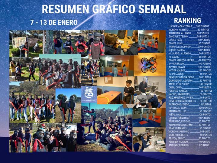 RESUMEN GRÁFICO 7 AL 13 ENERO